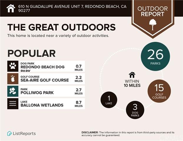 Active | 610 N Guadalupe  Avenue #7 Redondo Beach, CA 90277 27