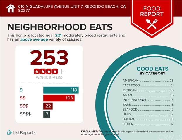 Active | 610 N Guadalupe  Avenue #7 Redondo Beach, CA 90277 28