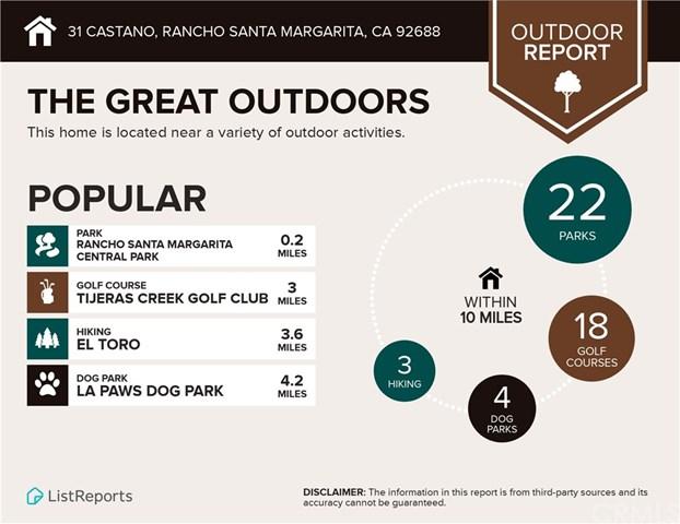 Closed | 31 Castano Rancho Santa Margarita, CA 92688 25