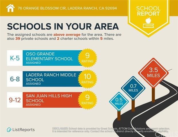 Closed | 76 Orange Blossom Circle Ladera Ranch, CA 92694 33