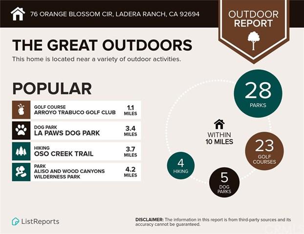 Closed | 76 Orange Blossom  Circle Ladera Ranch, CA 92694 34