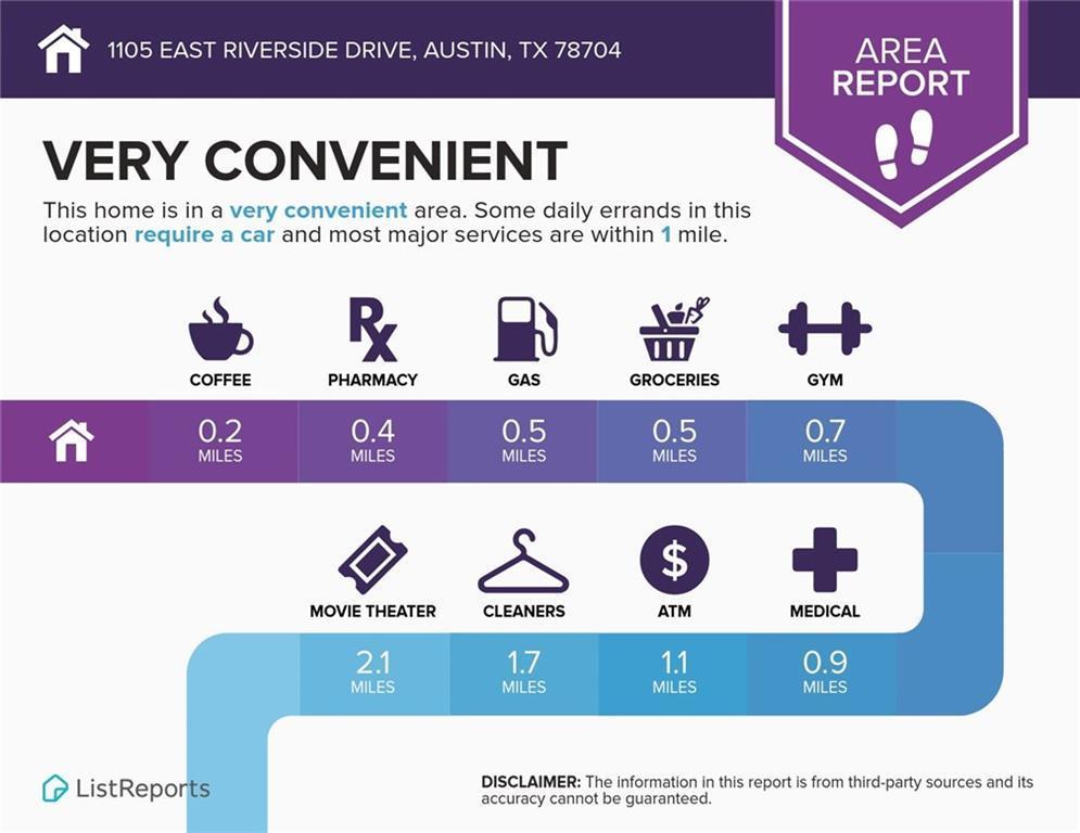 Active | 1105 E Riverside Drive Austin, TX 78704 15