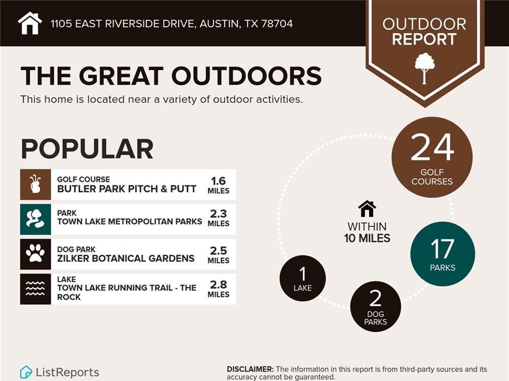 Active | 1105 E Riverside Drive Austin, TX 78704 17