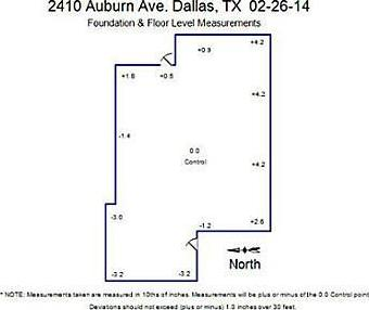 Sold Property | 2410 Auburn Avenue Dallas, Texas 75214 24