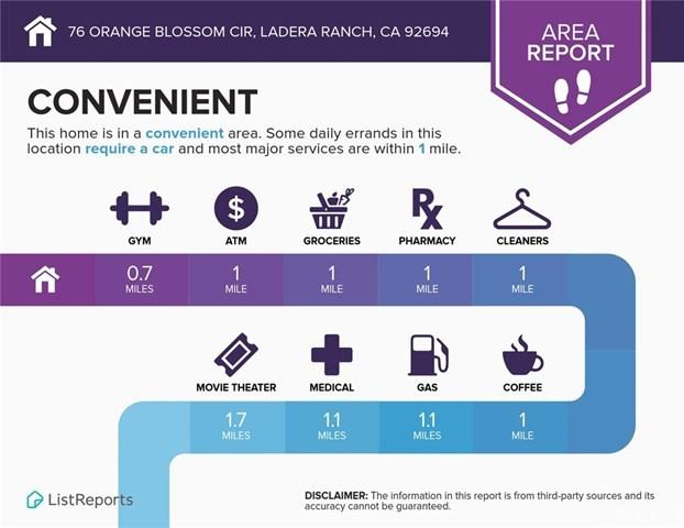 Closed | 76 Orange Blossom Circle Ladera Ranch, CA 92694 35