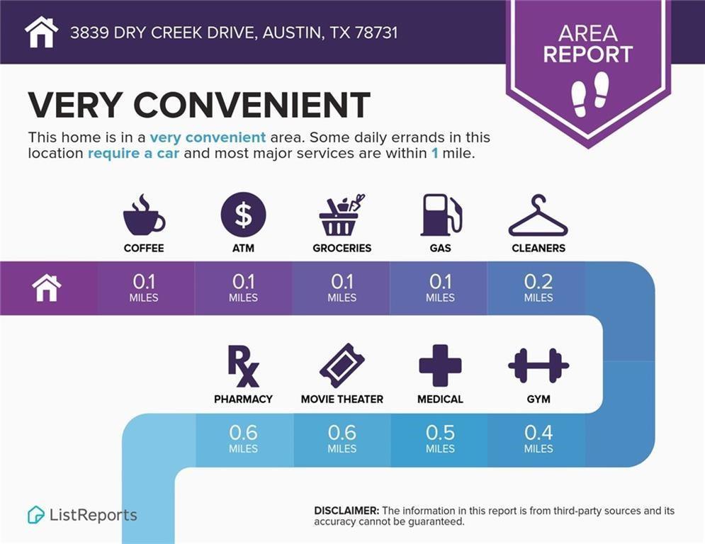 Sold Property | 3839 Dry Creek Drive #126 Austin, TX 78731 24