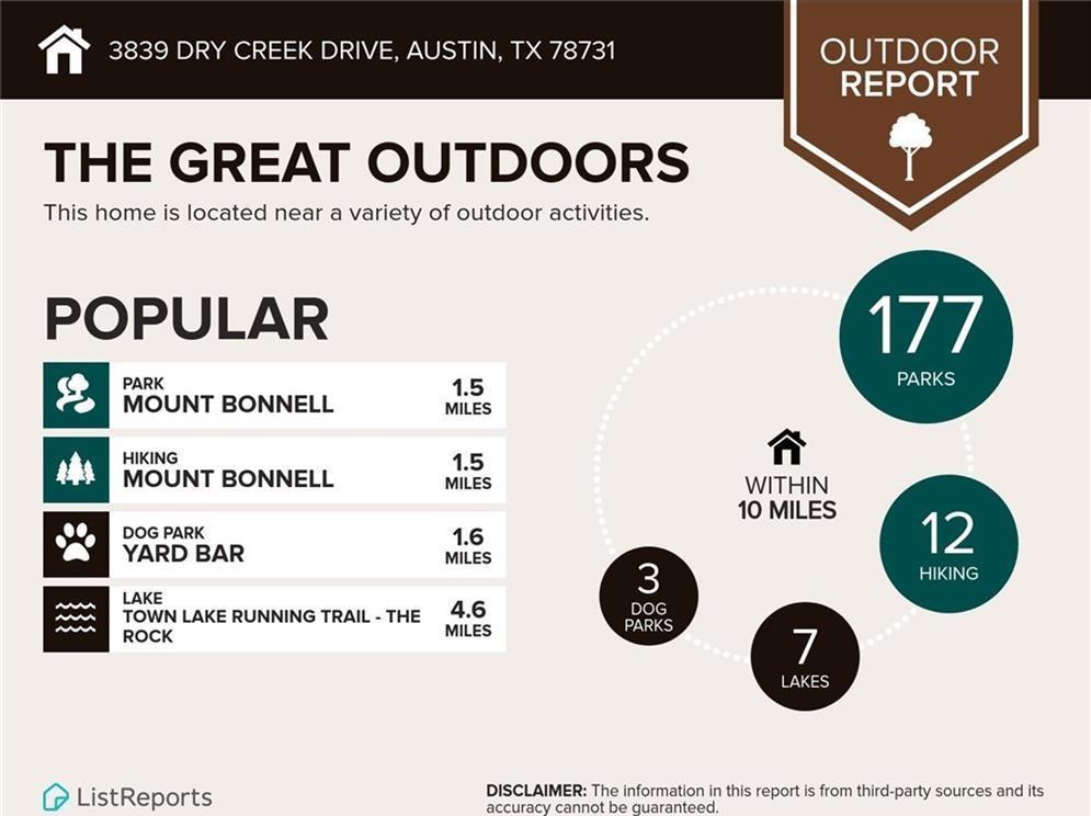 Sold Property | 3839 Dry Creek Drive #126 Austin, TX 78731 27