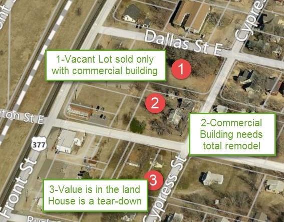 Active | 611 Cypress Street Argyle, Texas 76226 8