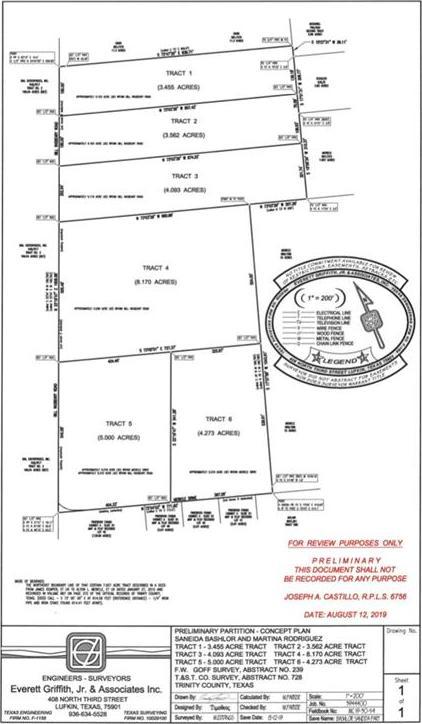 Off Market | 869 Bill Rasbeary  Road Groveton, TX 75845 0