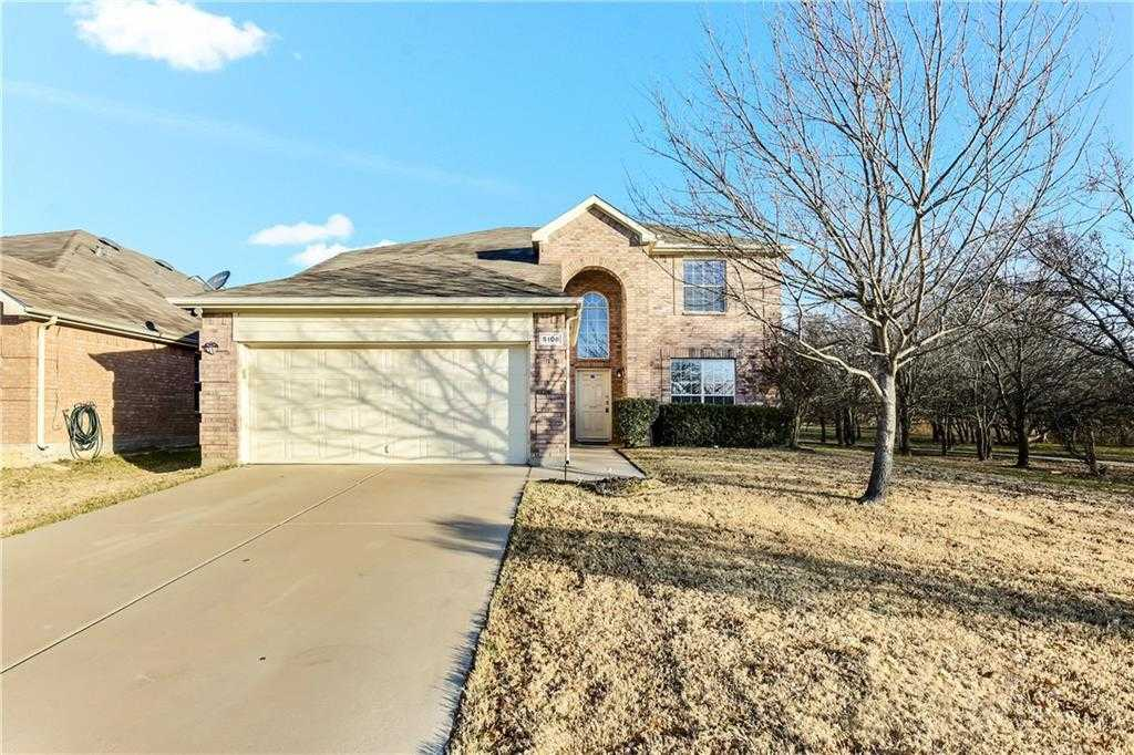 Sold Property | 5108 Breeze Hollow Fort Worth, TX  0