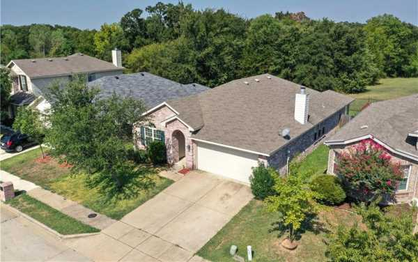 Active Option Contract | 1721 Ironworks Drive Dallas, Texas 75253 2