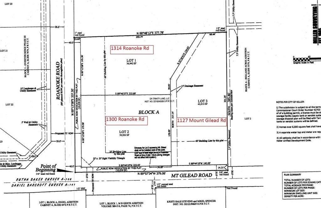 Sold Property | 1314 Roanoke Road Keller, Texas 76262 0
