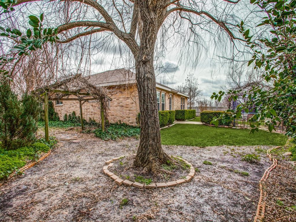 Active Option Contract | 1101 Alexandria Drive Forney, TX 75126 21