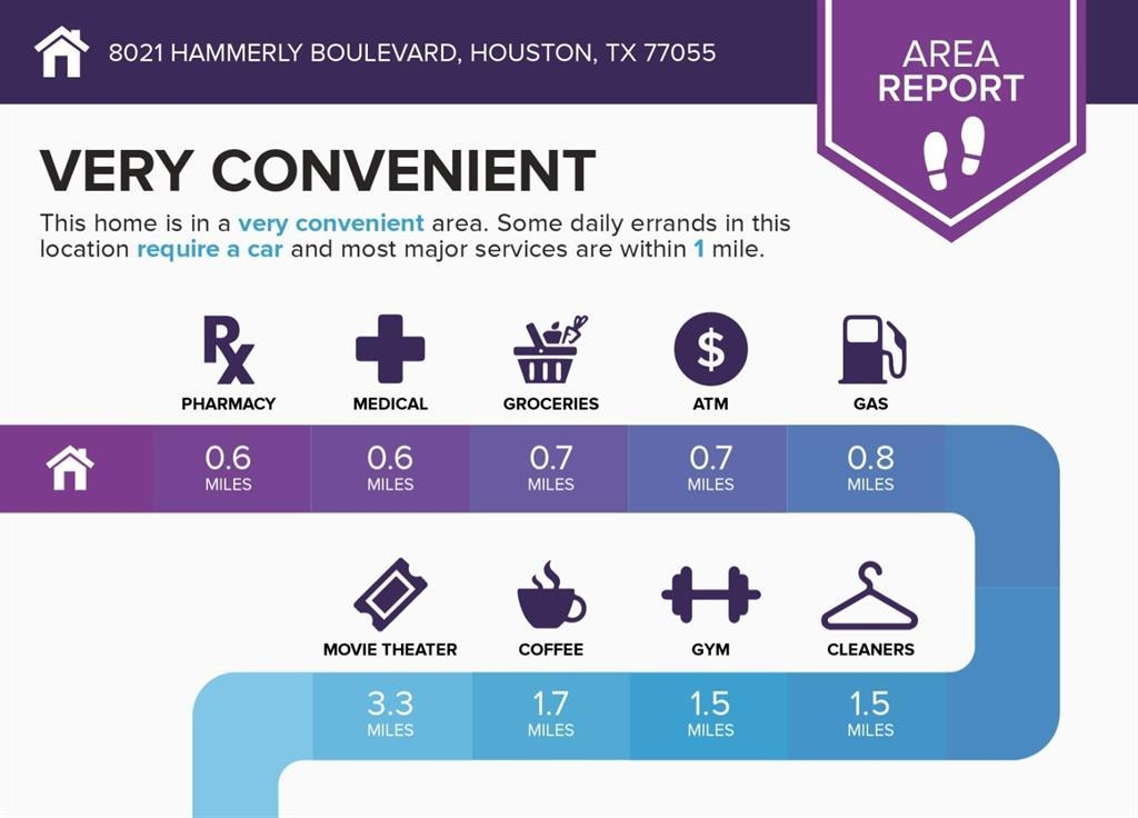 Active | 8021 Hammerly Boulevard Houston, TX 77055 2