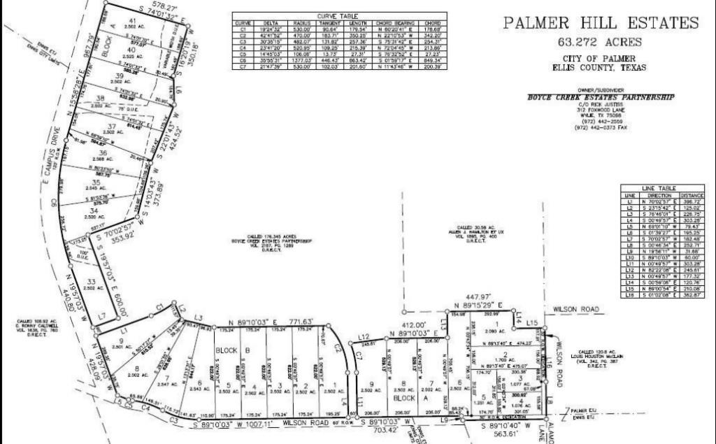 Sold Property   3261 Wilson Road Palmer, Texas 75152 0