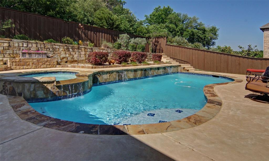 Active Contingent | 2121 Louis Trail Weatherford, TX 76087 24